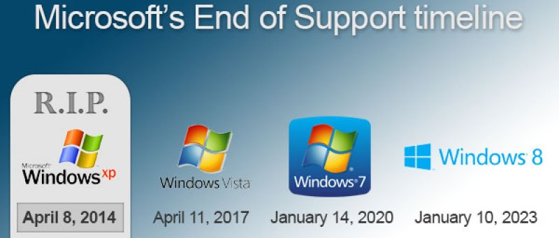 MS End Support timeline